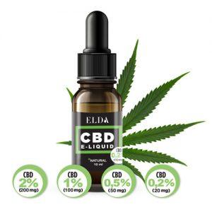 CBD-vape-ucinki-cbd-olja-elektronski-cigaret-elektronske-cigarete-arome-najboljsi-vape-okusi